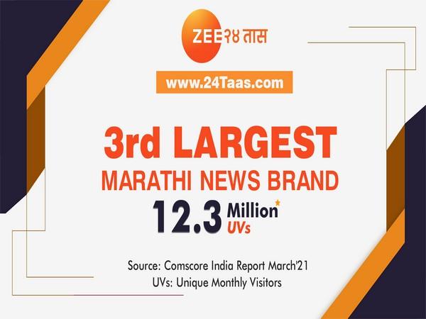24Taas.com achieves 3rd position on Comscore; crosses 12 million Unique Monthly Visitors