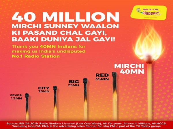 Radio Mirchi is the best lockdown entertainment partner with 40 million listeners, states IRS survey