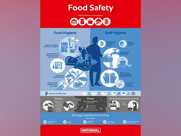 Food safety is here to stay in 2021