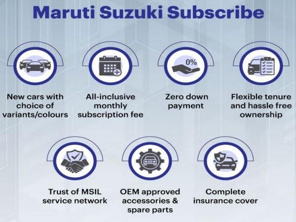 Maruti Suzuki launches car subscription plan in Delhi NCR, Bengaluru