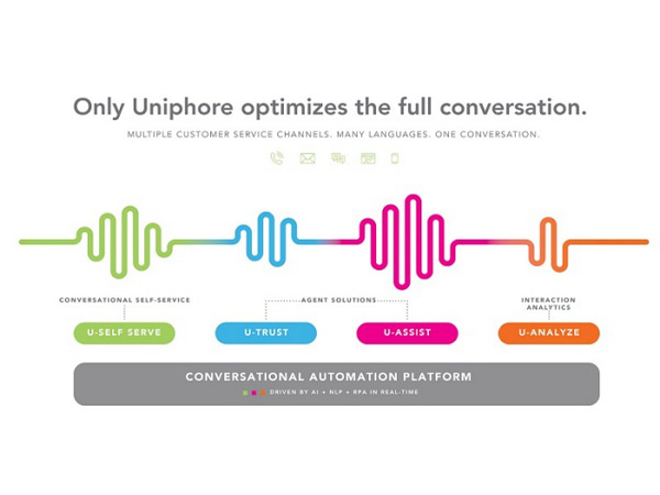 Uniphore unveils the industry's broadest and most comprehensive conversational automation platform