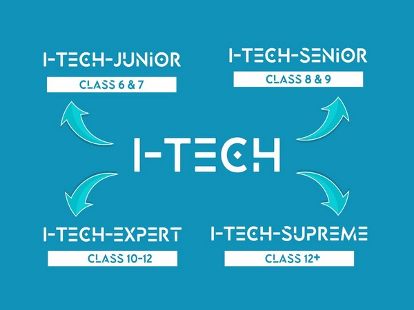 IANT launches I-Tech, seeks to bridge IT Industry Skill-Gap from K-12 Level