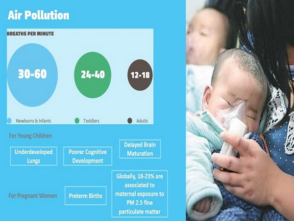 Importance of clean air for babies and toddlers discussed at BvLF's Urban95 Global Convening - India session