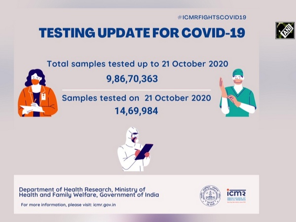With 55,838 new cases, India's COVID tally crosses 77-lakh mark