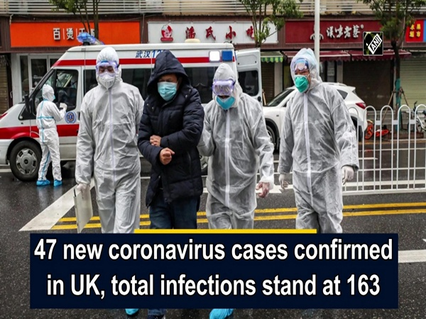47 new coronavirus cases confirmed in UK, total infections stand at 163